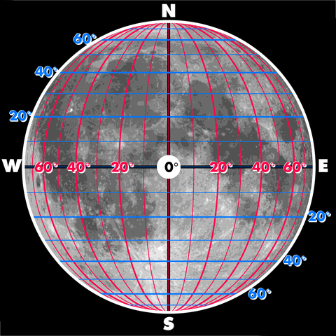 An overview of the selenographic coordinate system