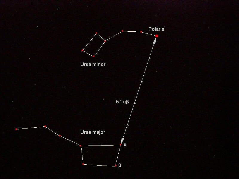 How to find Polaris using the Big Dipper